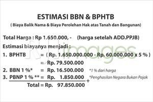 Estimasi BBN dan BPHTB
