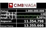 Bagan estimasi floating rate